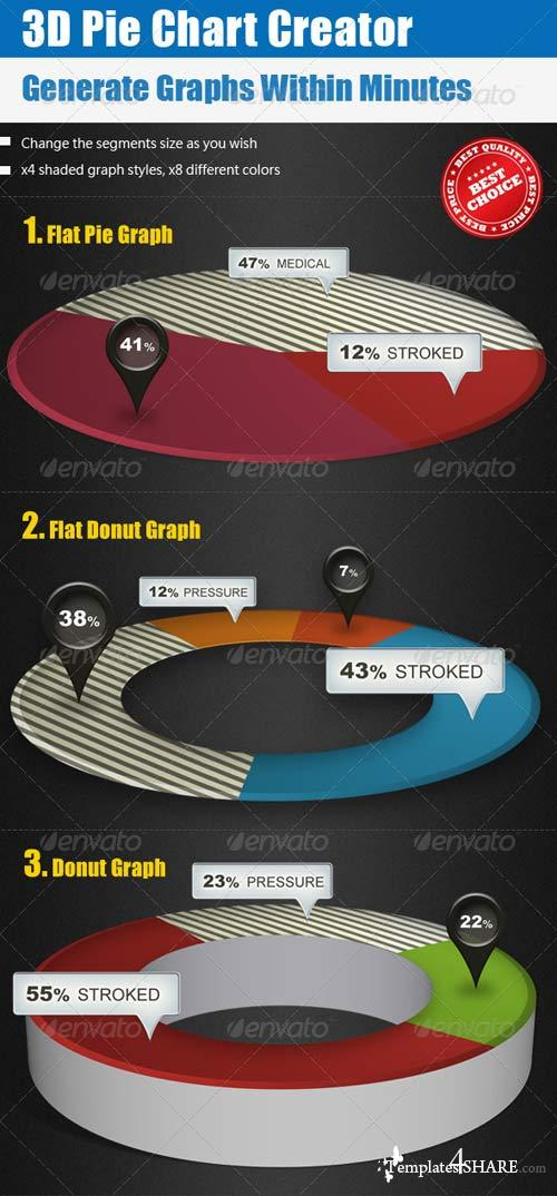 GraphicRiver Pie Chart Creator - Graph Tool