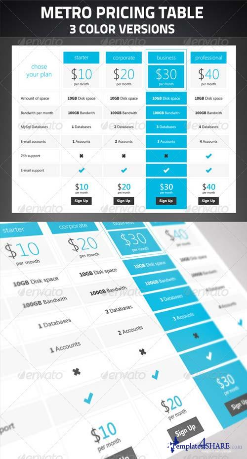 GraphicRiver Metro Price table