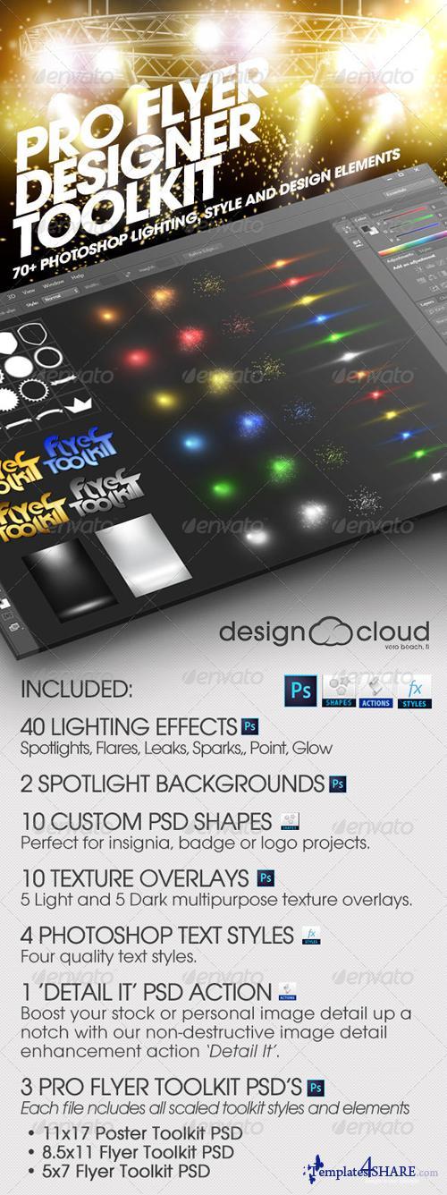 GraphicRiver Pro Flyer Designer Toolkit