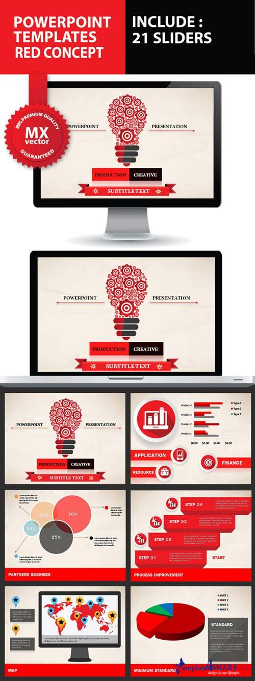 powerpoint product presentation