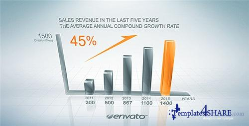 Clean Growth Chart - After Effects Project (Videohive)